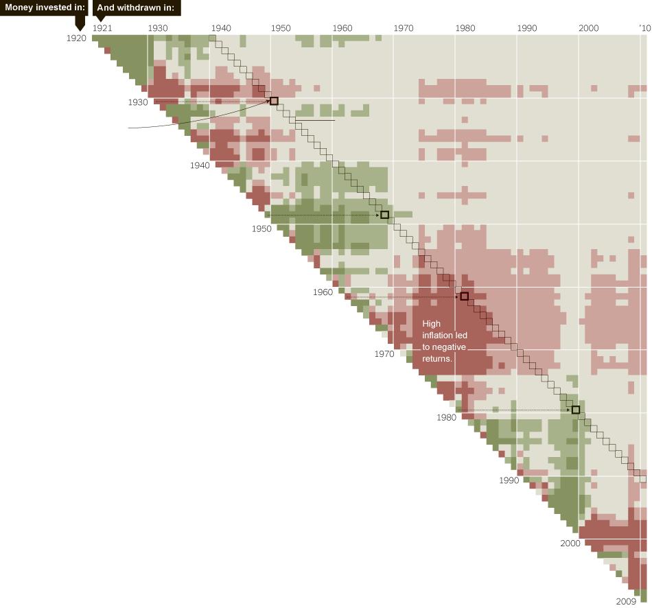 NYT Graph