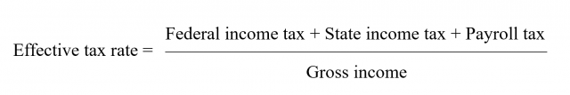 effective tax rate