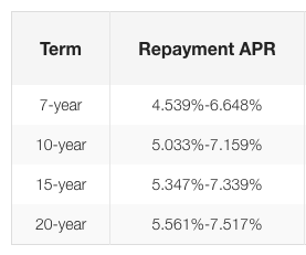 LinkCapital Resident Rates