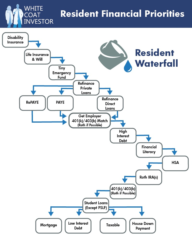 waterfall resident