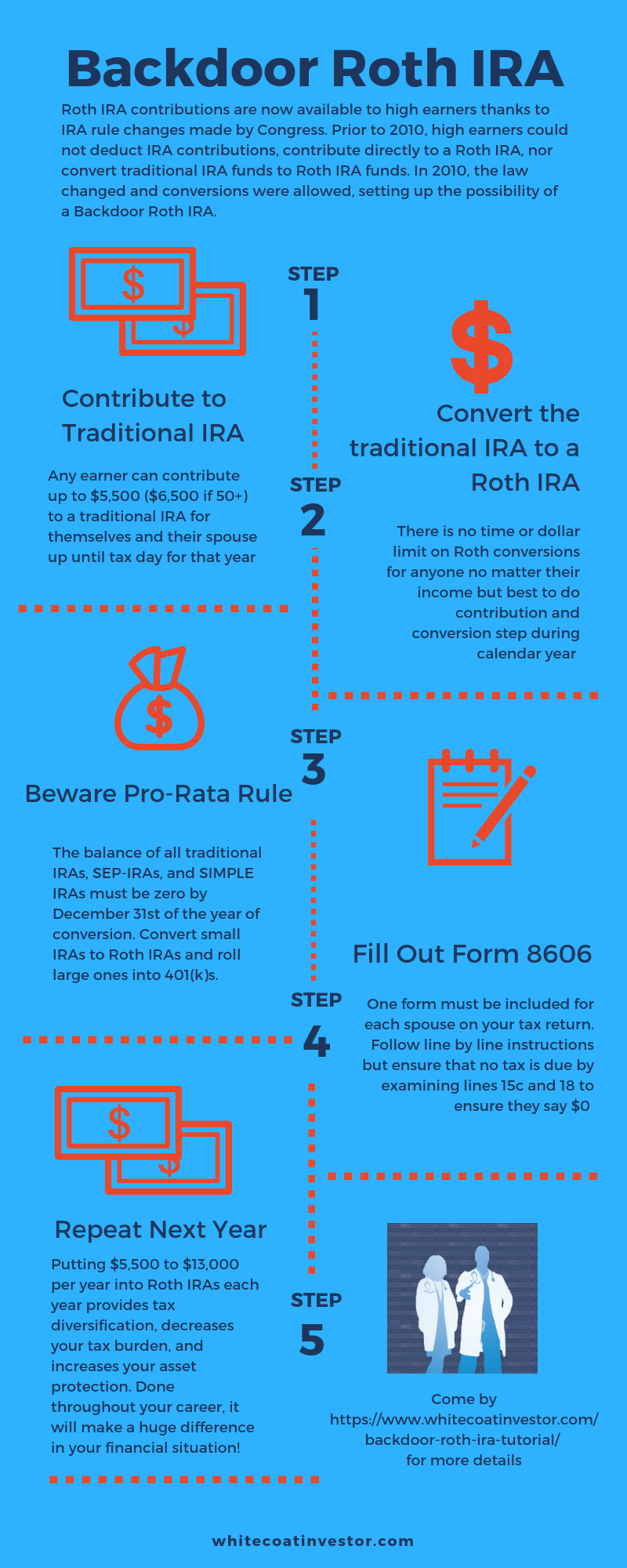 Backdoor Roth IRA steps