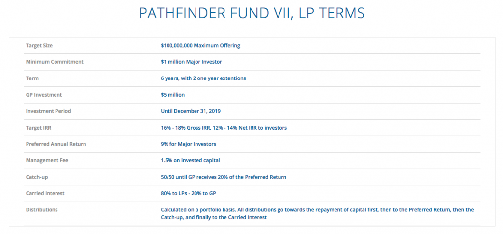 Pathfinder VII, LP Terms