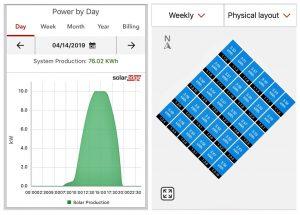 residential solar app
