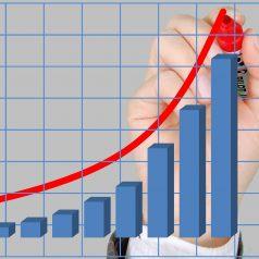increase investing return