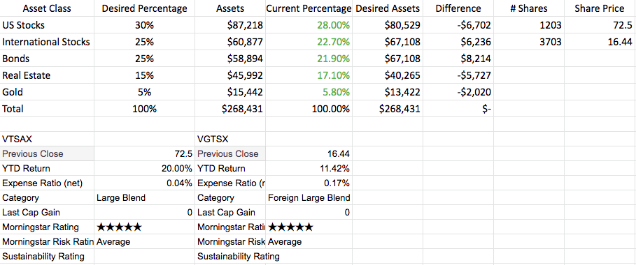 yahoo finance rebalancing spreadsheet