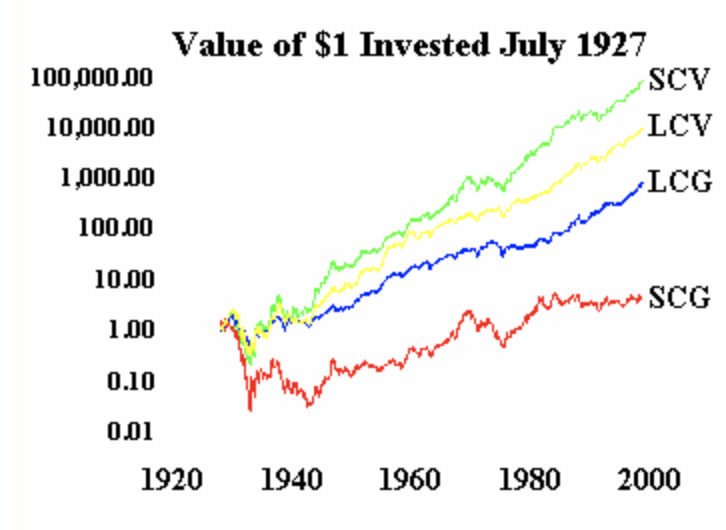 small cap historical returns