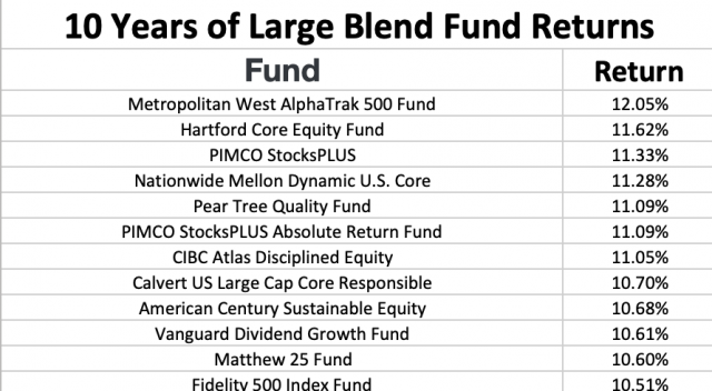 mutual fund vanguard