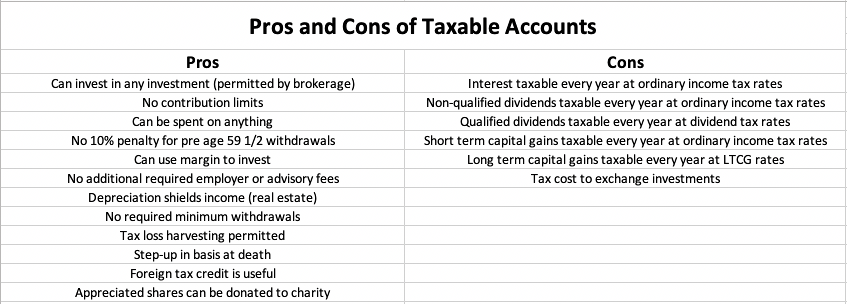 Pros and Cons of Brokerage Accounts