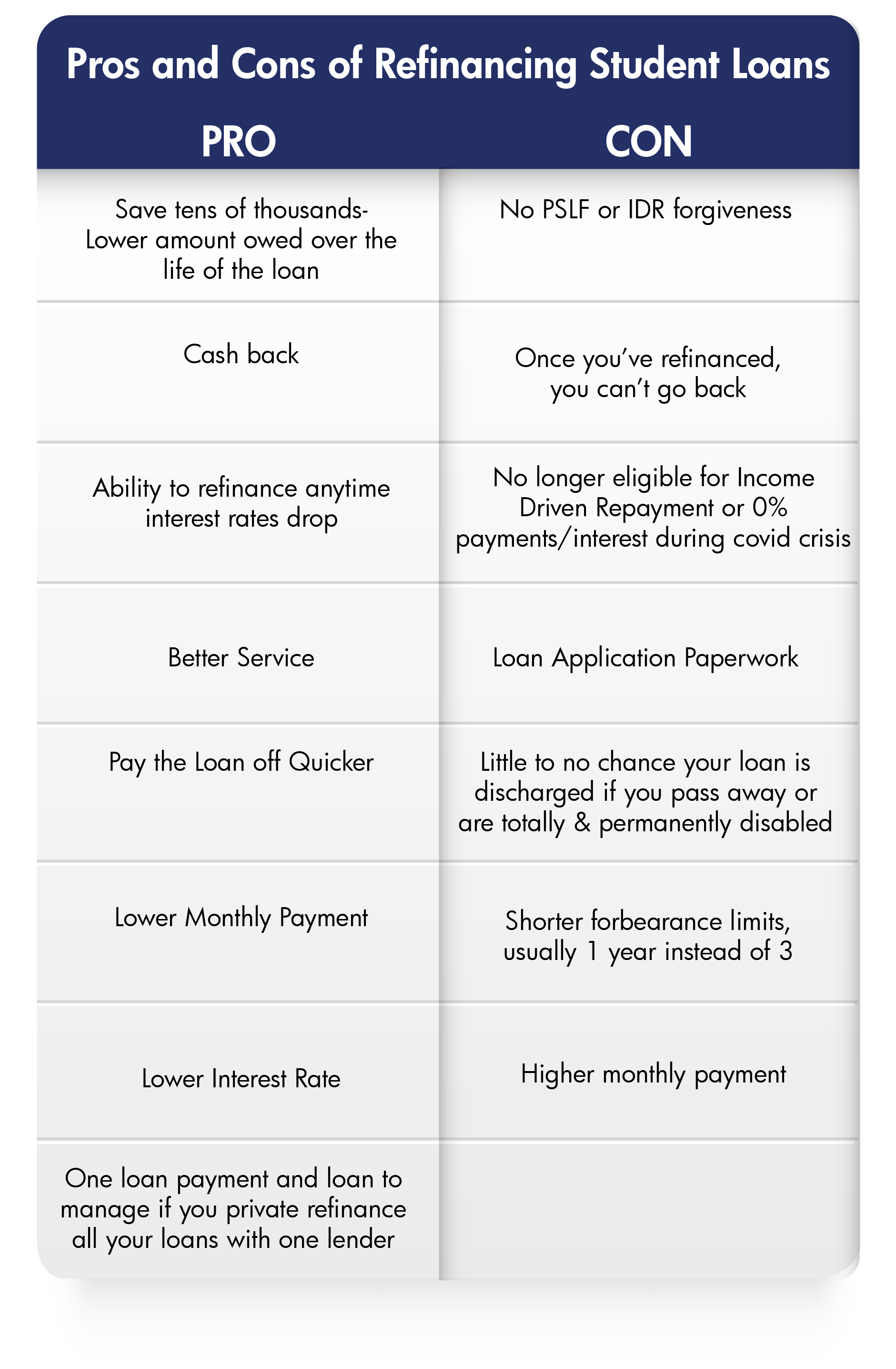 student loan refinance pros and cons